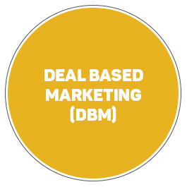 Deal Based Marketing